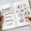 Personal Financial Management Programs-NAS Oceana-budget planning
