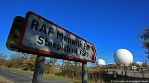 Royal Air Force Menwith Hill-sign