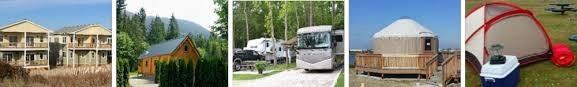 Navy Getaways RV Parks & Cottages- NSB Kings Bay