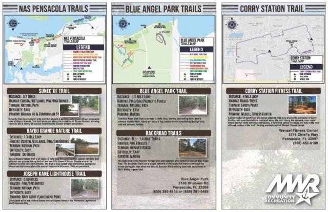 Nature Trails - NAS Pensacola