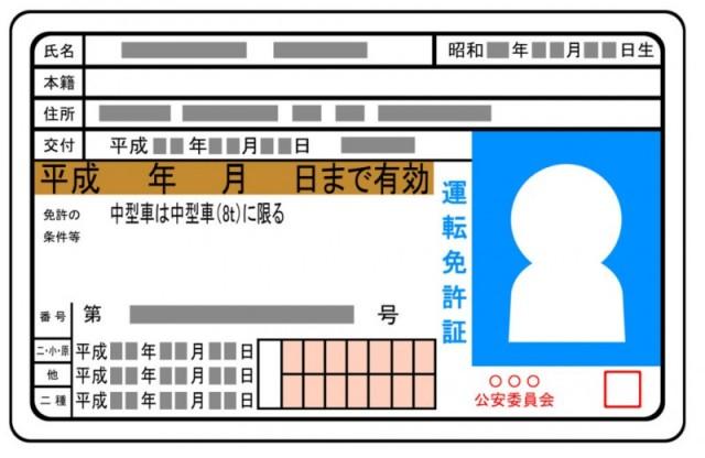 Licensing Office (POV Driver's Licenses) - NAF Atsugi